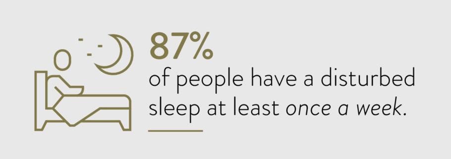 Sleep Disturbance 1