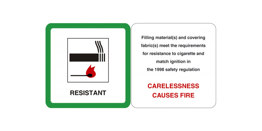 Fire Warning Signs