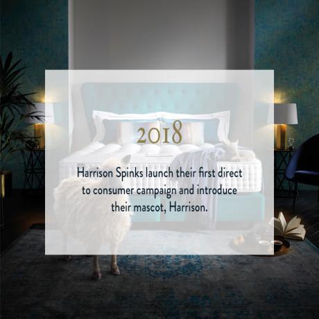 2018 no2