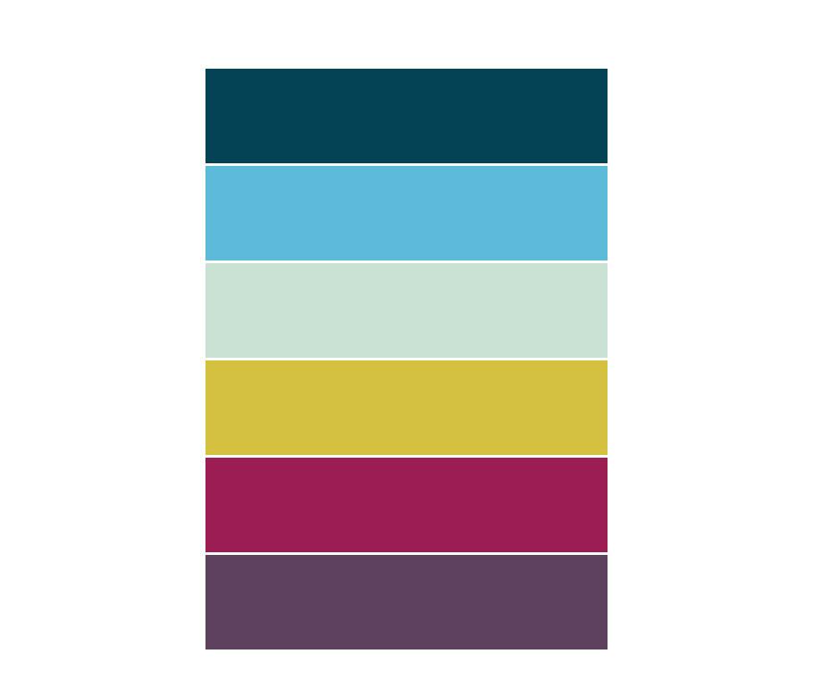 Jewelled Tones Colour Palette