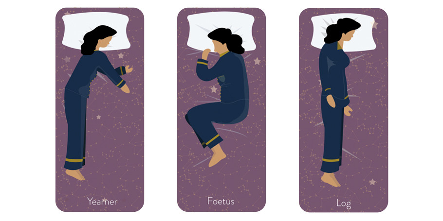 Bed Position 2