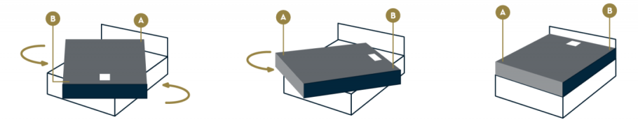 How often shoud you turn a mattress how to