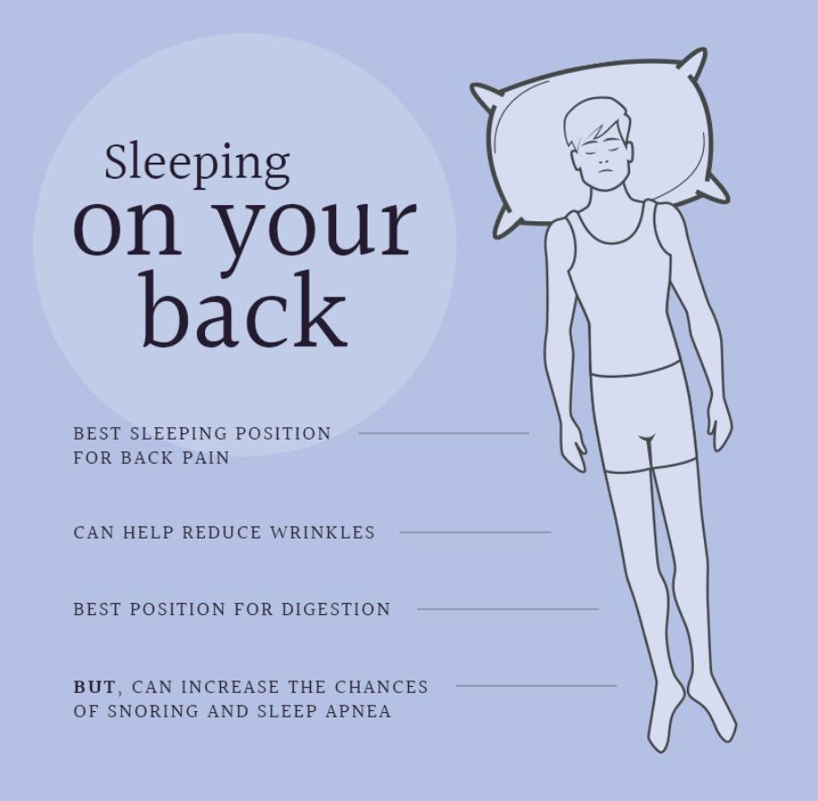 Sleeping Positions1